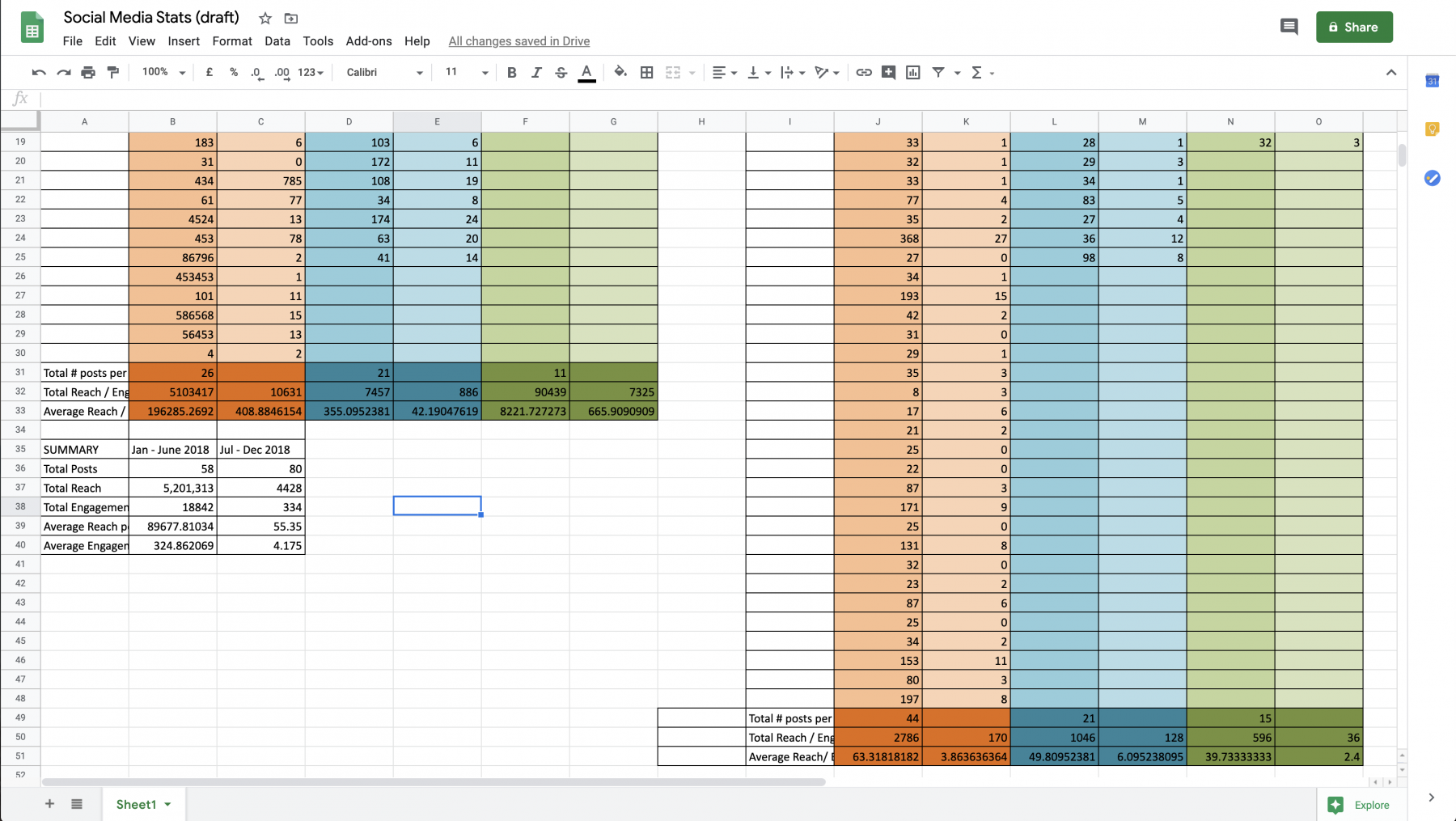 Screenshot of a Google Sheets Document